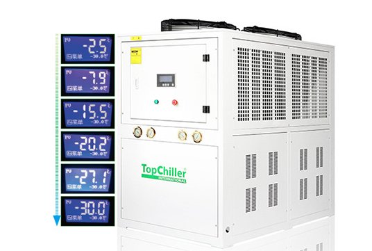 Glycol-Chiller-3