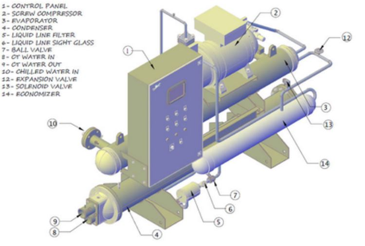 Parts-of-water-cooled-chiller