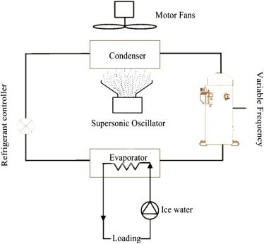 Air-cooled-water-chiller-flow-diagram